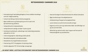 retssikkerhed-i-danmark-2016_it-2