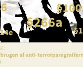 """Opgørelse: """"Stigning i brugen af anti-terrorparagrafferne i Danmark"""""""